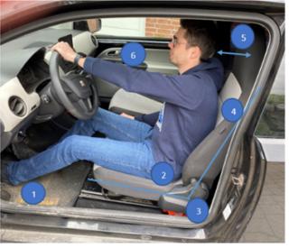 Autositzeinstellung